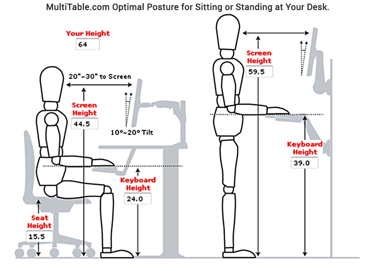 Ideal Standing Desk Posture Ergonomics MultiTable.com