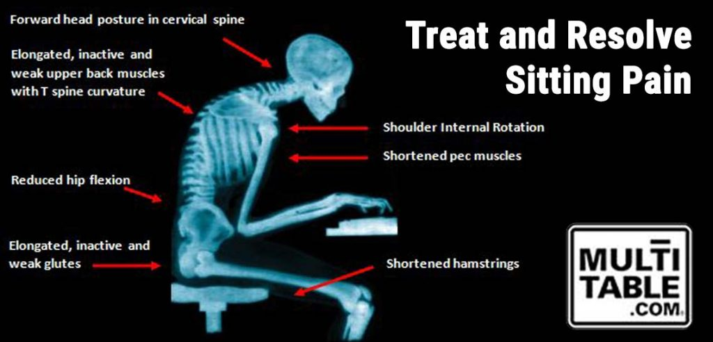 Common Sitting Pains Do You Need An Adjustable Standing